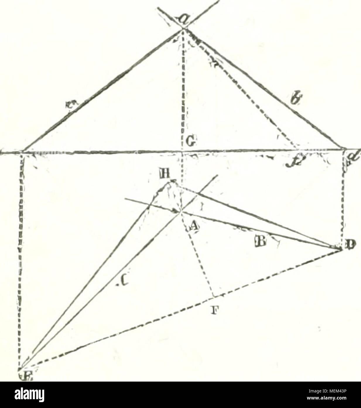 . Dictionnaire des sciences mathématiques purs et appliquées . Soient AC et AB les projections horizontales et ac et ab les projections verticales. Parle procédé du N°8, déterminons d'abord les traces horizontales E et D des deux droites et menons DE. Cette droite sera la base d'uu les dout triangle partiesdes droites proposées com- prises entre leurs traces et leur point de rencontre, seront les autres cÃ'tés. 11 ne s'agit donc que de déter- miner les longueurs de ces parties , pour pouvoir cons- truire le triangle et conséquemment résoudre le pro- blùmc. Or, il se présente un m Photo Stock