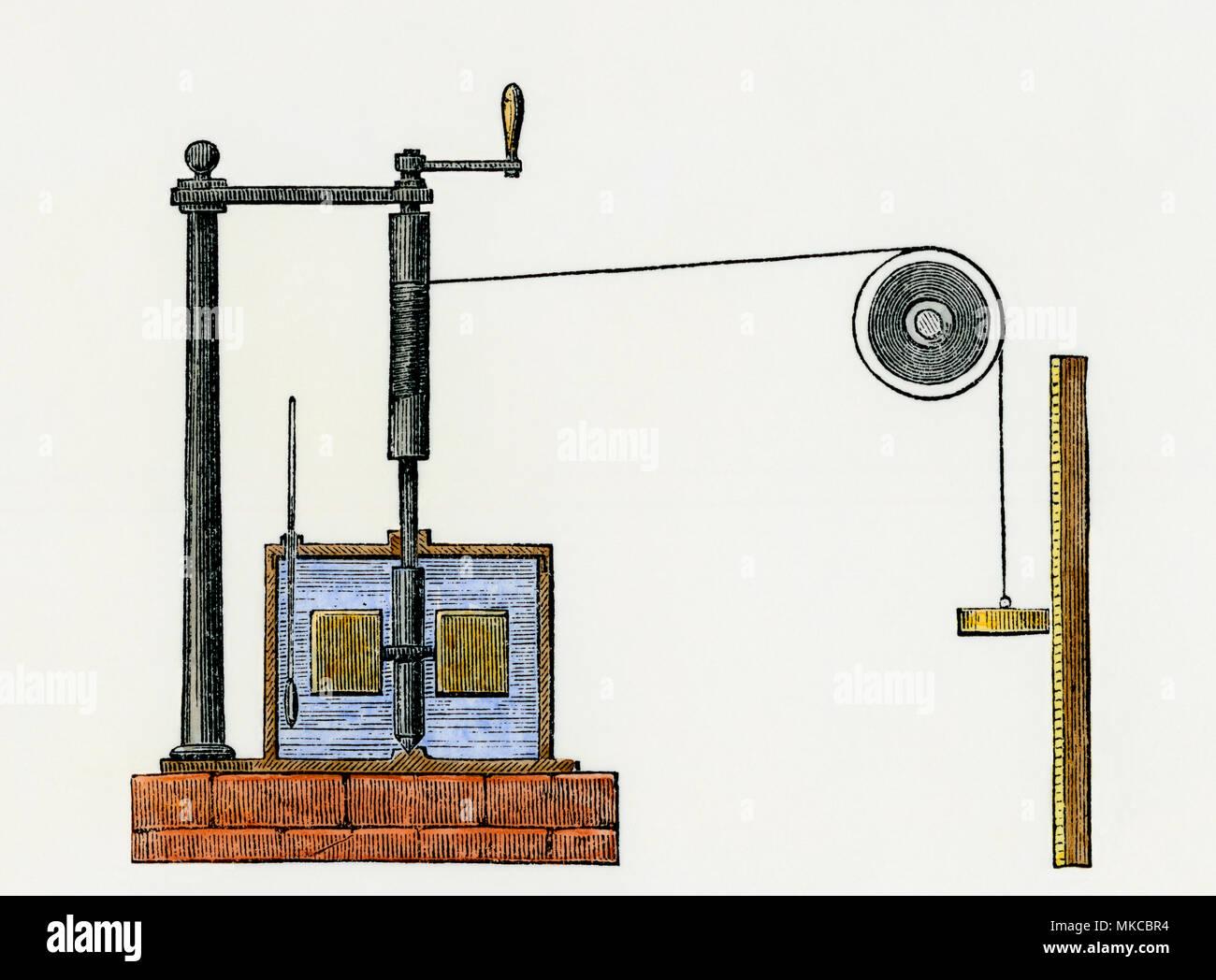Schéma électrique de l'appareil de Joule pour l'étude de la chaleur. À la main, gravure sur bois Banque D'Images