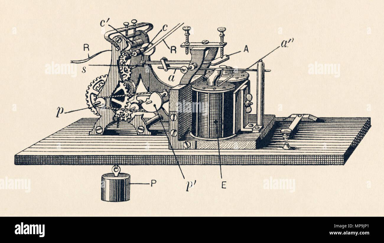 Le premier appareil de télégraphie Morse. Gravure sur bois Photo Stock