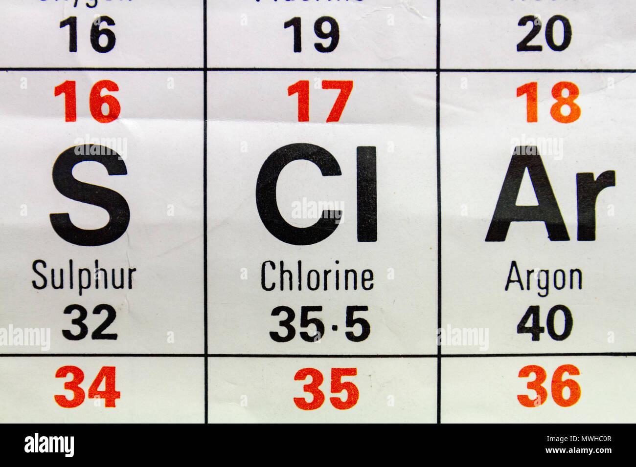 L Element Du Chlore Cl Comme On Le Voit Sur Un Tableau Periodique Tableau Comme Utilise Dans Une Ecole Britannique Photo Stock Alamy