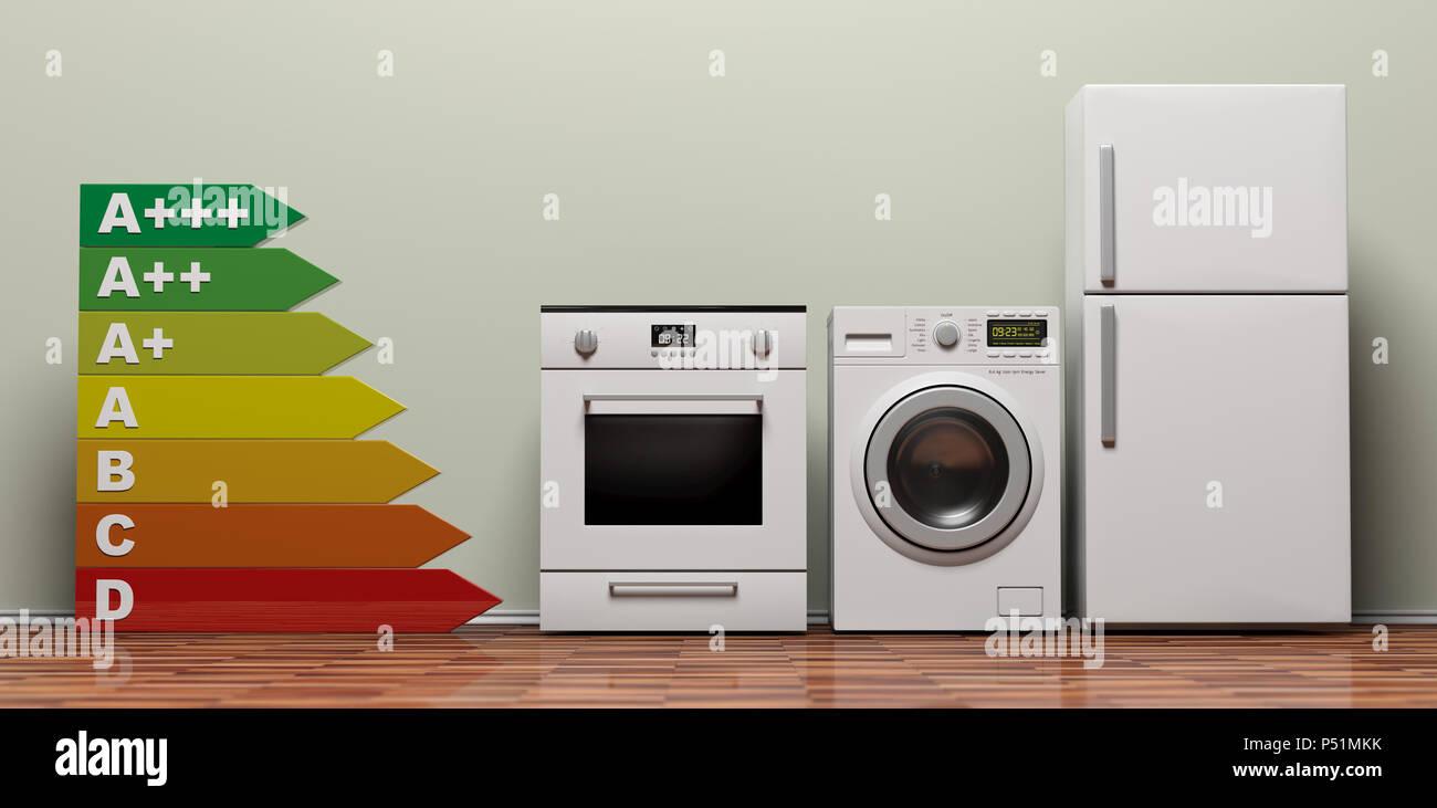 L'électroménager et de l'efficacité énergétique. Ensemble d'appareils et de l'énergie graphique de notation sur plancher en bois. 3d illustration Banque D'Images