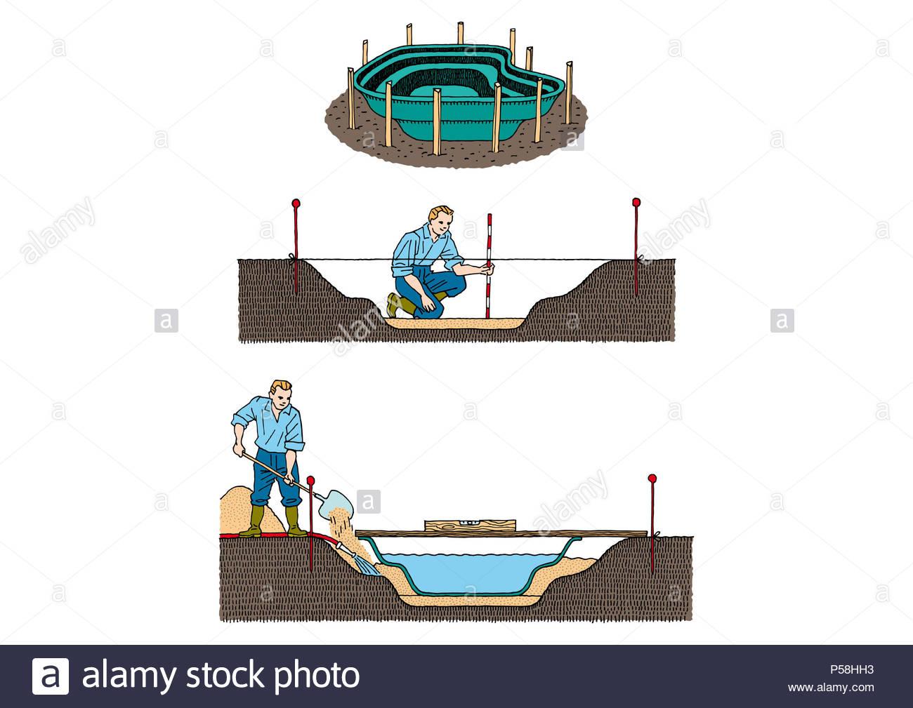 Création d\'étang de jardin 1 étang fini Banque D\'Images, Photo Stock ...
