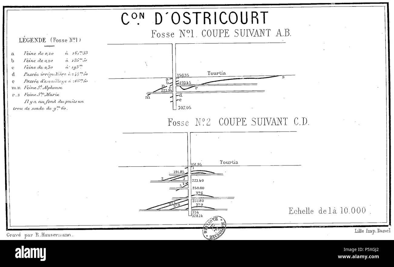 372 Compagnie des mines d'Ostricourt - Coupes verticales des fosses n° 1 et 2 en 1880 Photo Stock