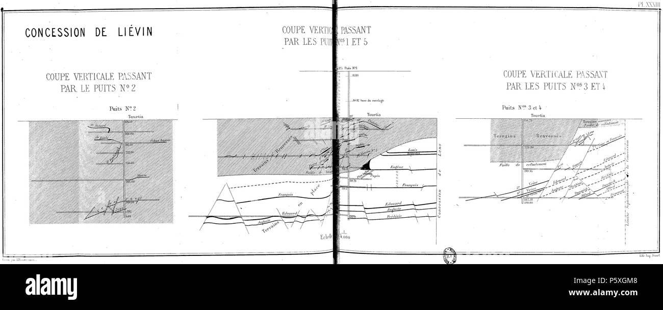 373 La Compagnie des mines de Liévin - Coupes verticales via les puits vers 1880 Photo Stock