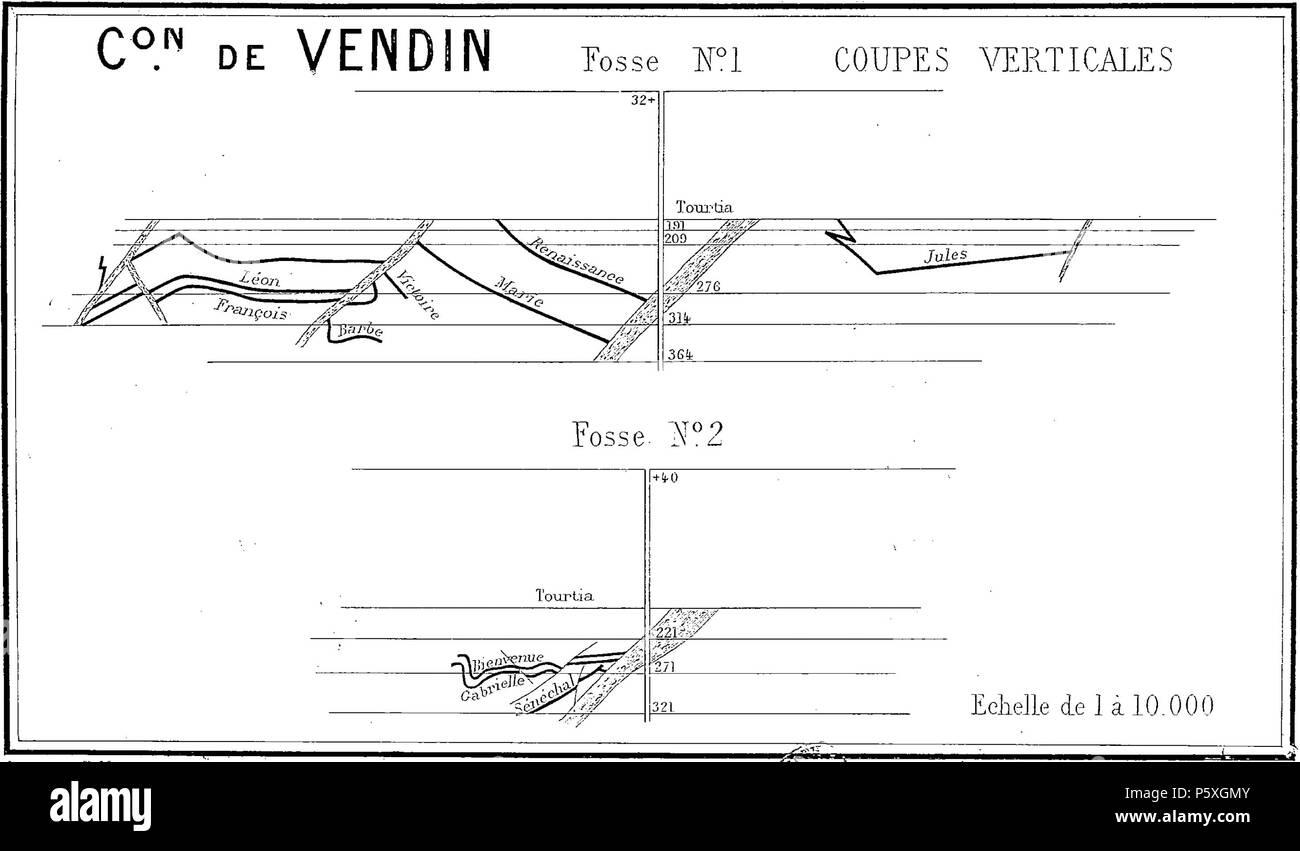 373 La Compagnie des mines de Vendin - Coupes verticales des fosses n° 1 et 2 en 1880 Photo Stock