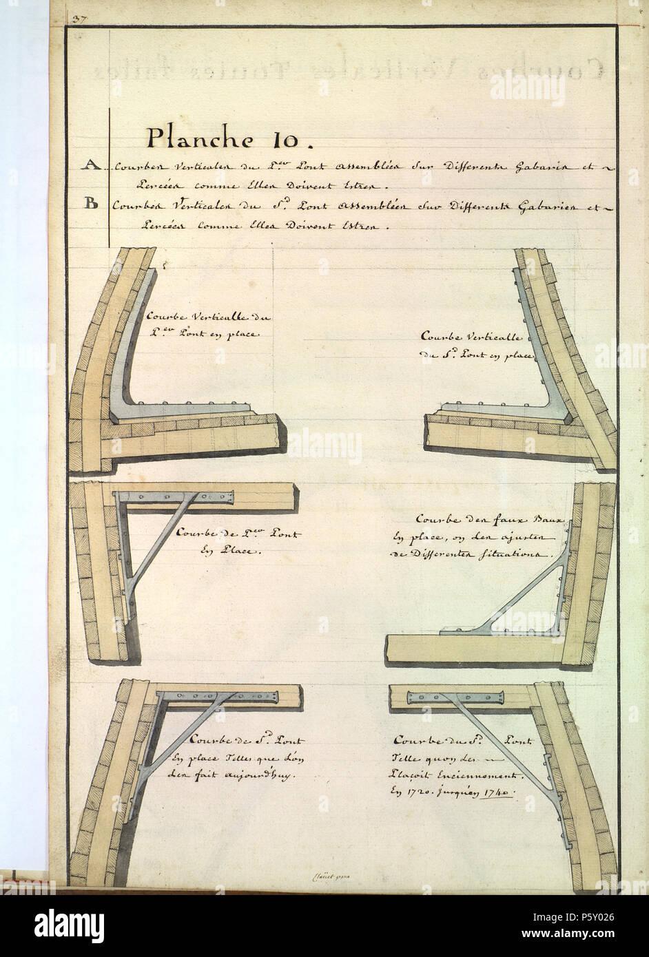 N/A. English: Courbes verticales de premier et deuxième ponts. Image extraite de Recueil de all types de machines, d'outils, et d'ustensiles en usages pour la construction et carenne des vaisseaux, et de tout ce qui a raport à leurs armements dans un arsenal de marine. P[emie]re partie par Deslongchamps l'ainé, lieurenant des vaisseaux du Roy et du port de Brest en 1763. Plans des hunes, des barres d'hunes, chuquets, barres de peroquet et autres pièces concernant la construction de la maturité des annales de 1767. Manuscrit numérisé de la bibliothèque municipale de Brest, France. Entre 1763 Photo Stock