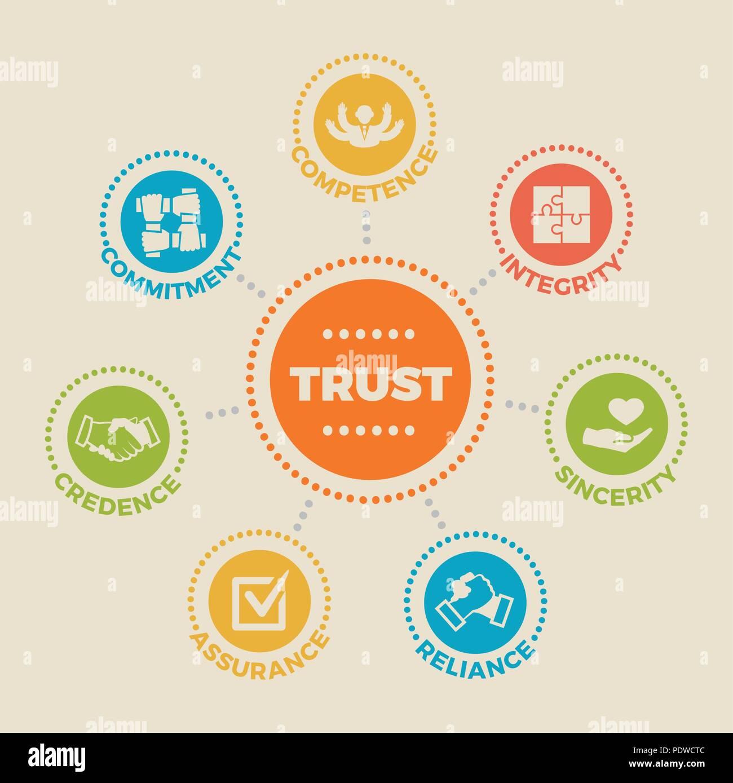 La confiance. Concept avec des icônes et des signes Photo Stock