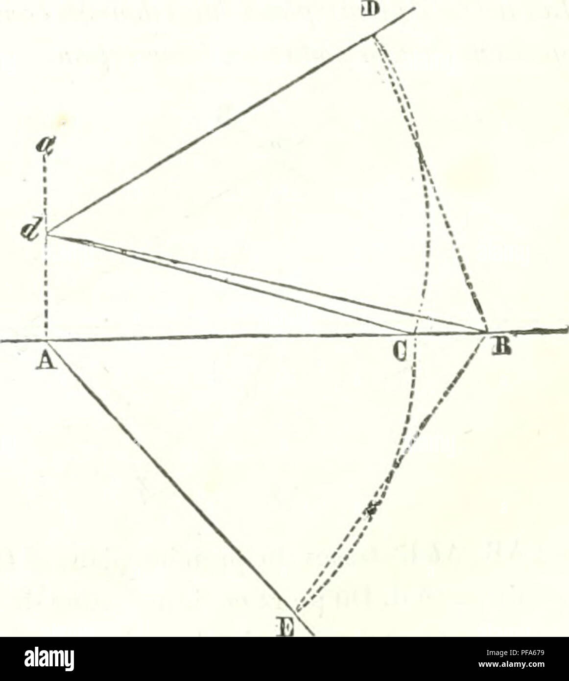 . Dictionnaire des sciences mathématiques purs et appliquées. Les mathématiques; sciences. Soient AC et AB les projections horizontales et ac et ab les projections verticales. Parle procédé du N°8, déterminons d'abord les traces horizontales E et D des deux droites et menons DE. Cette droite sera la base d'uu les dout triangle partiesdes droites proposées com- prises entre leurs traces et leur point de rencontre, seront les autres cÃ'tés. 11 ne s'agit donc que de déter- miner les longueurs de ces parties , pour pouvoir cons- truire le triangle et conséquemment résoudre le pro- blùmc. Ou, Photo Stock