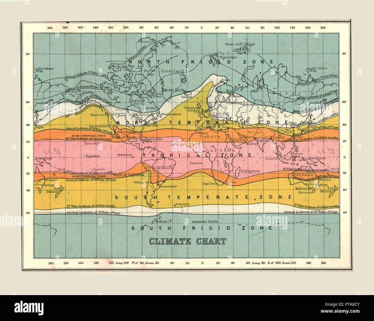 Carte du monde Carte du climat, 1902. Du siècle atlas du monde. [John Walker &AMP; Co, Ltd., Londres, 1902] Photo Stock