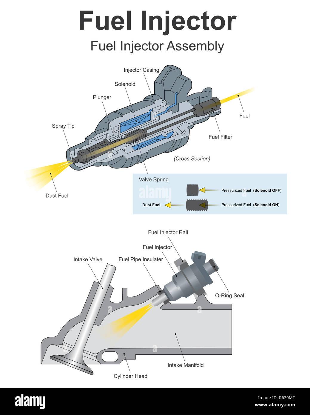 L'injection de carburant est l'introduction de carburant dans un ...