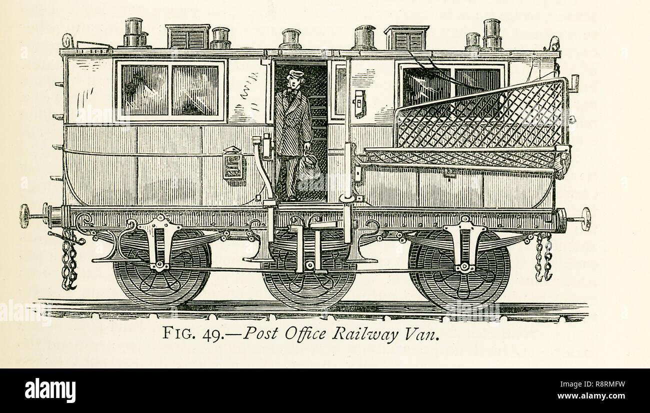 Les Dates Illustration Pour Cette Années Voyage Montre Un 1870 Et thQxsrdCB
