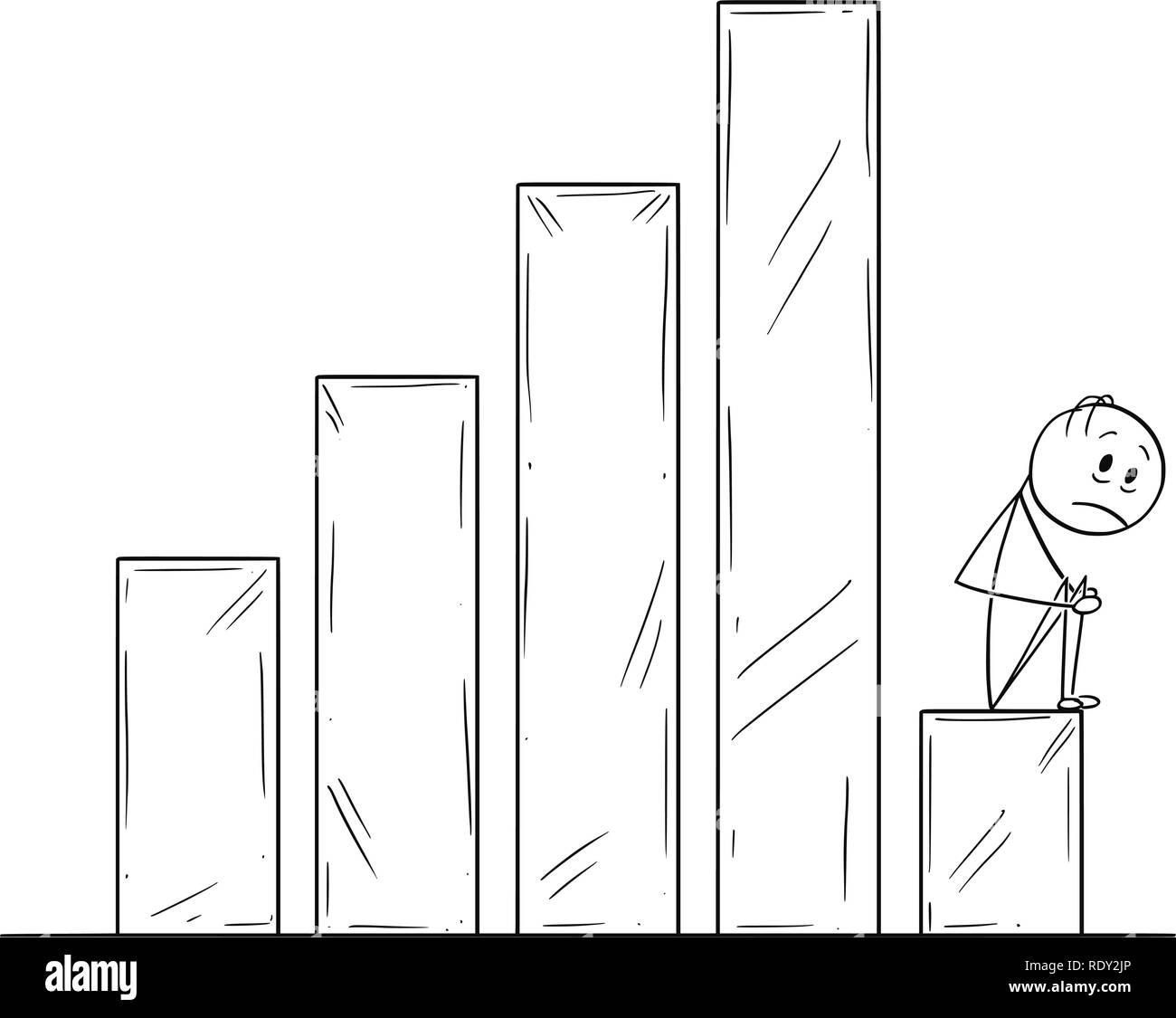 Caricature de l'homme triste ou déprimé ou Businessman Sitting on graphique ou diagramme d'affaires en baisse Illustration de Vecteur