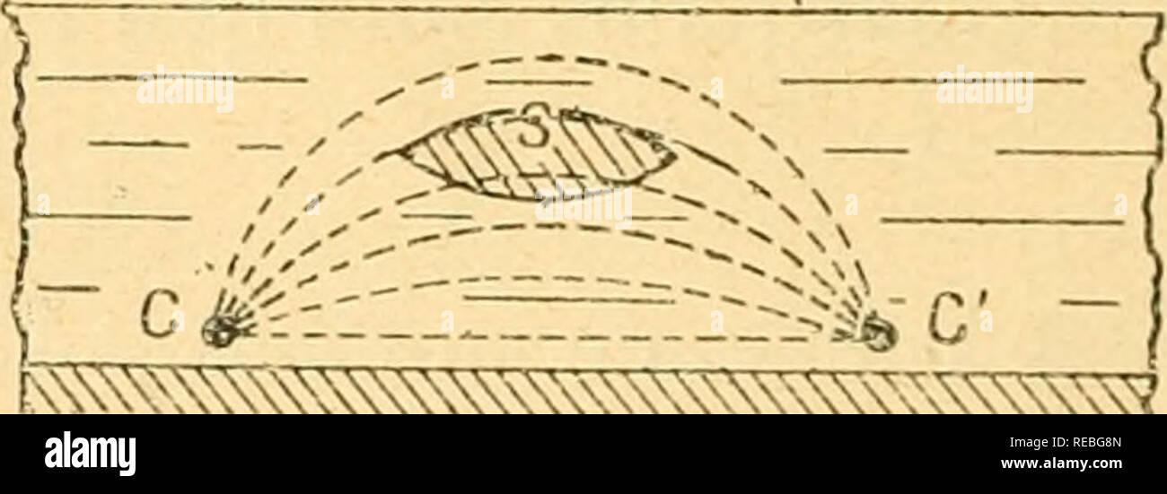 """. Tous comptes rendus des séances de l'Académie des sciences. Sciences -- Sociétés, etc; Sciences; Sciences. à #:^V::. I - c ét- Fig. 2, 3 et 4. Si un sous-marin S vient à franchir la passe: quand il se trouve entre G et G' {fig- I et 3), la résistance de la mer entre les deux cà¢bles est diminuée, l'intensité du courant électrique augmente, la déviation de l'aiguille du galvanomètre croit. Difficultés. Plusieurs difficultés sont à surmonter: I"""" Il est nécessaire qu'e/&Lt; Vahsence du sous-tiiarin, la déviation de Vaigitillc galvanomèdu tre soit à peu près consta Banque D'Images"""