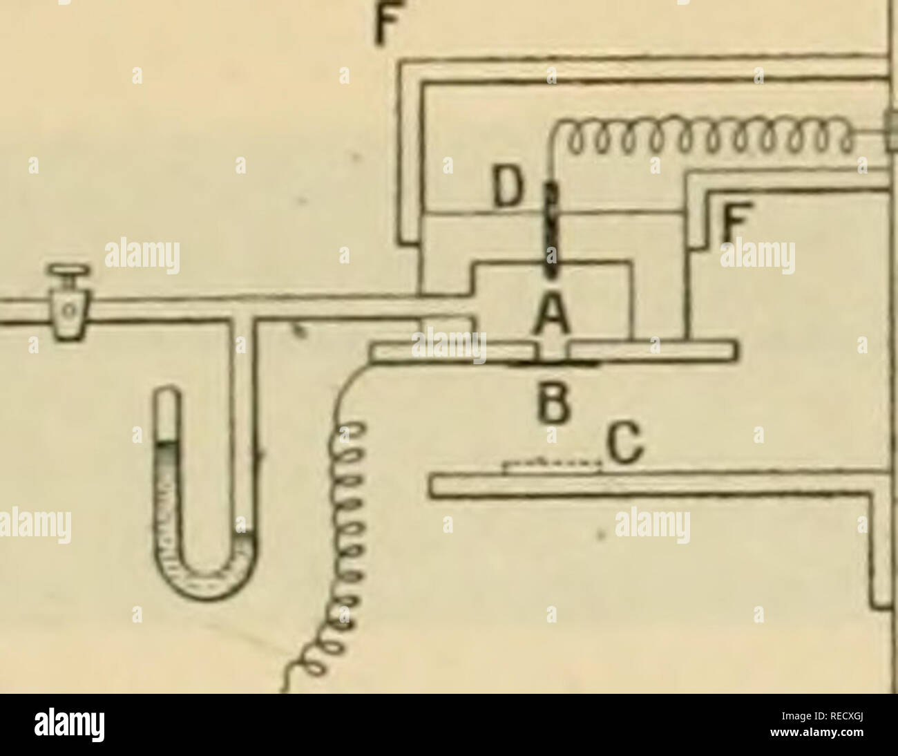 . Tous comptes rendus des séances de l'Académie des sciences. Sciences -- Sociétés, etc; Sciences; Sciences. SÃANCE DU iH JUILLET J()IO. 22&Lt;) Si la tension électrique du plateau est presque suffisante pour produire une étin- celle, en raison de l'ionisation de l'à chaque particule a qui entre par la fenêtre est tellement aug- mentée que la charge électrique reçue par l'électrode D peut être facilement mise en évidence par un électroscope ou raisonnable par un leclromà éélre quadrants. l'ig. é ta pile ~TOr. F à l'électroscope hâi -ajlSVà la pilo Cet appareil fonctionne bien pour Banque D'Images