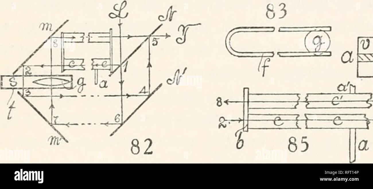. Carnegie Institution of Washington publication. L AIDE DE LA FRANGE  achromatique. 79 Il n y a pas eu de différence à n importe quelle couleur,  ... addd6d9998e4