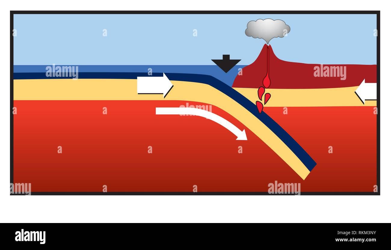 L'énergie géothermique est l'énergie thermique générée et stockée dans la terre. L'énergie thermique est l'énergie qui détermine la température de la matière. L Photo Stock