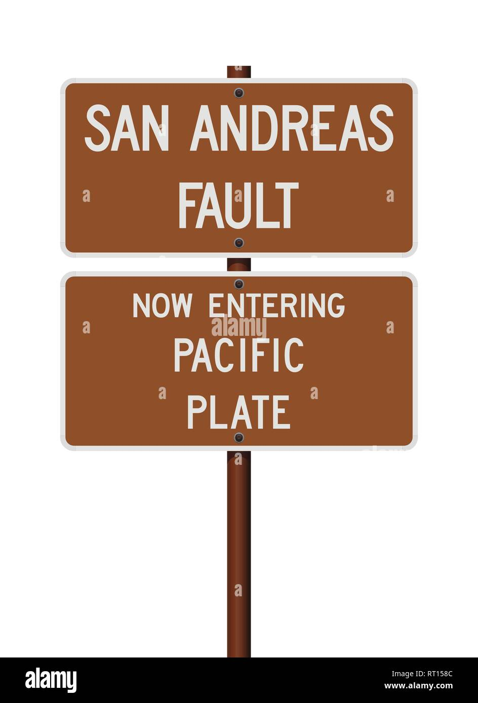 Vector illustration de la faille de San Andreas et maintenant dans la plaque du Pacifique brown la signalisation routière Photo Stock