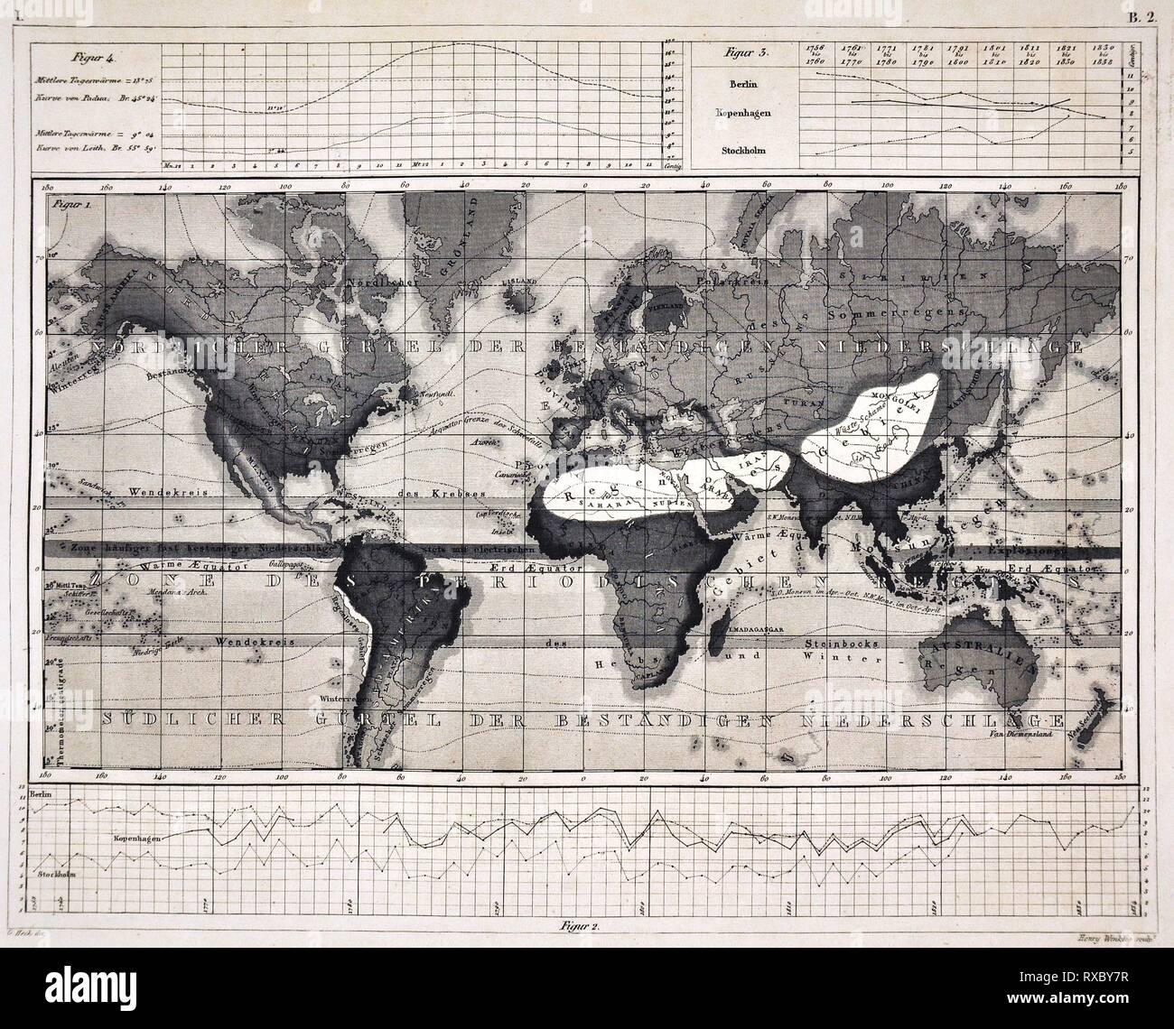 Les photos 1849 Carte des précipitations et de l'Atlas mondial des zones climatiques Photo Stock