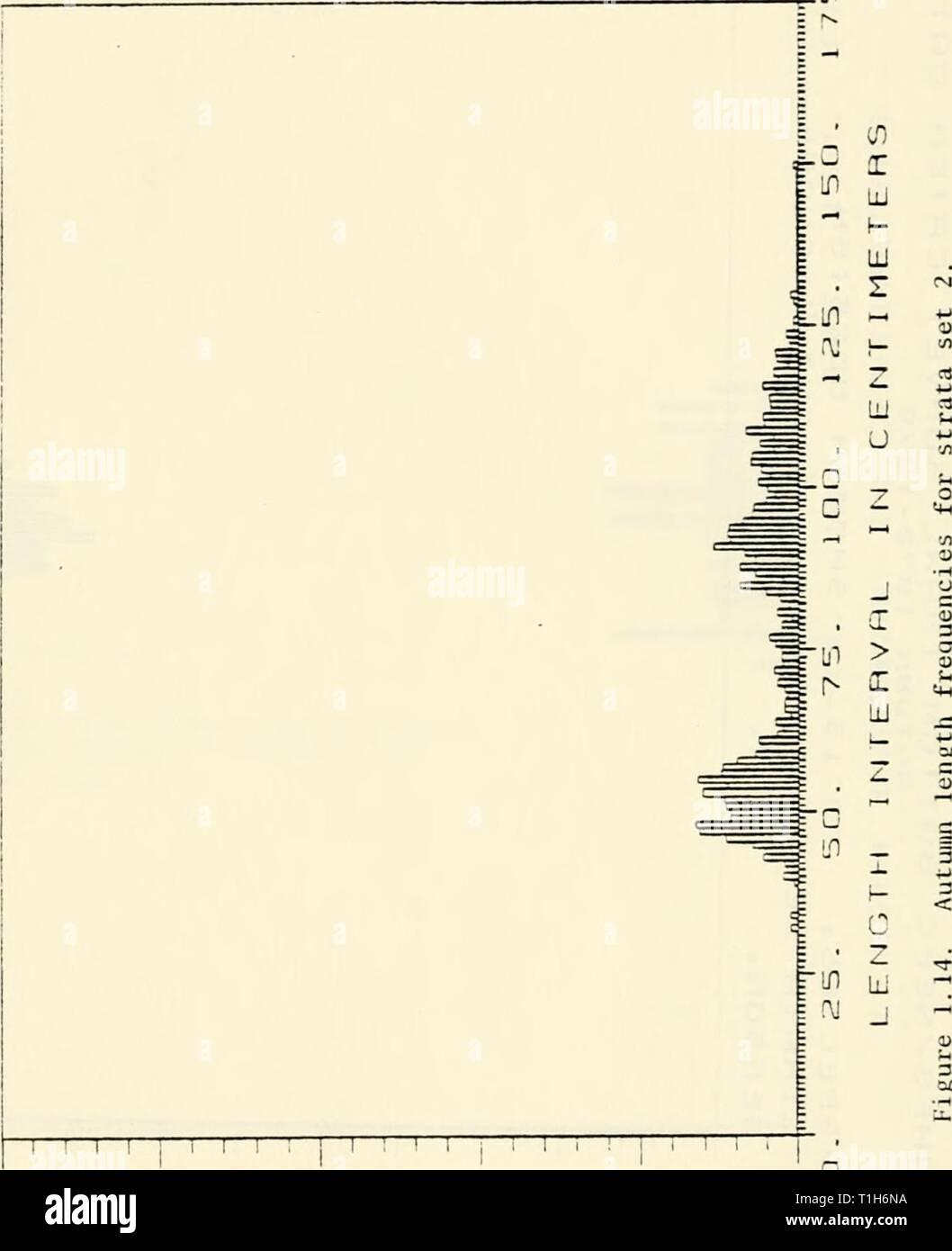 ae92cbd1c61 Distribution et l'abondance des tendances de la répartition et l'abondance  de l