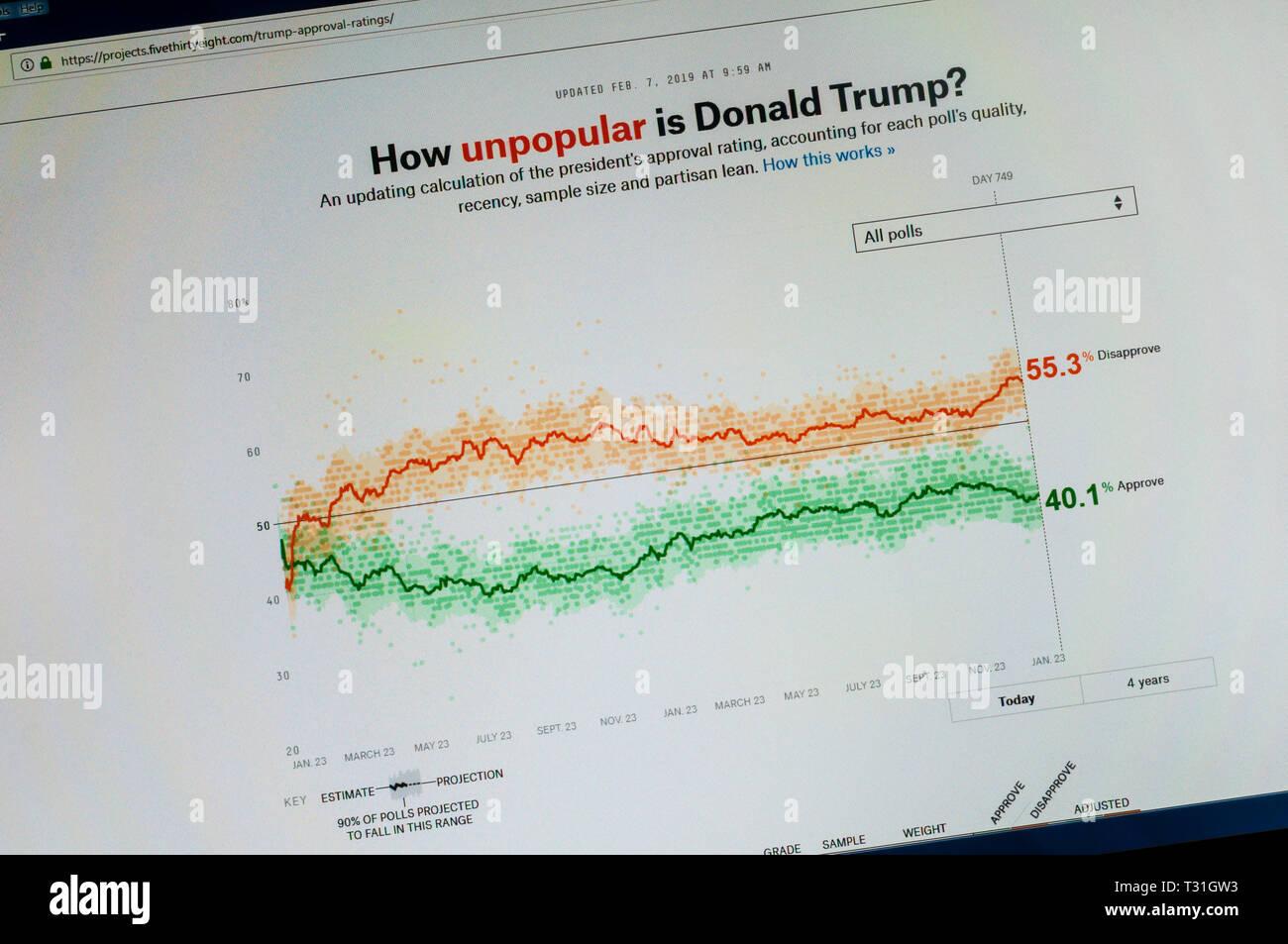 Page d'accueil de l'impopulaire Comment est l'atout de Donald? Site web. Photo Stock