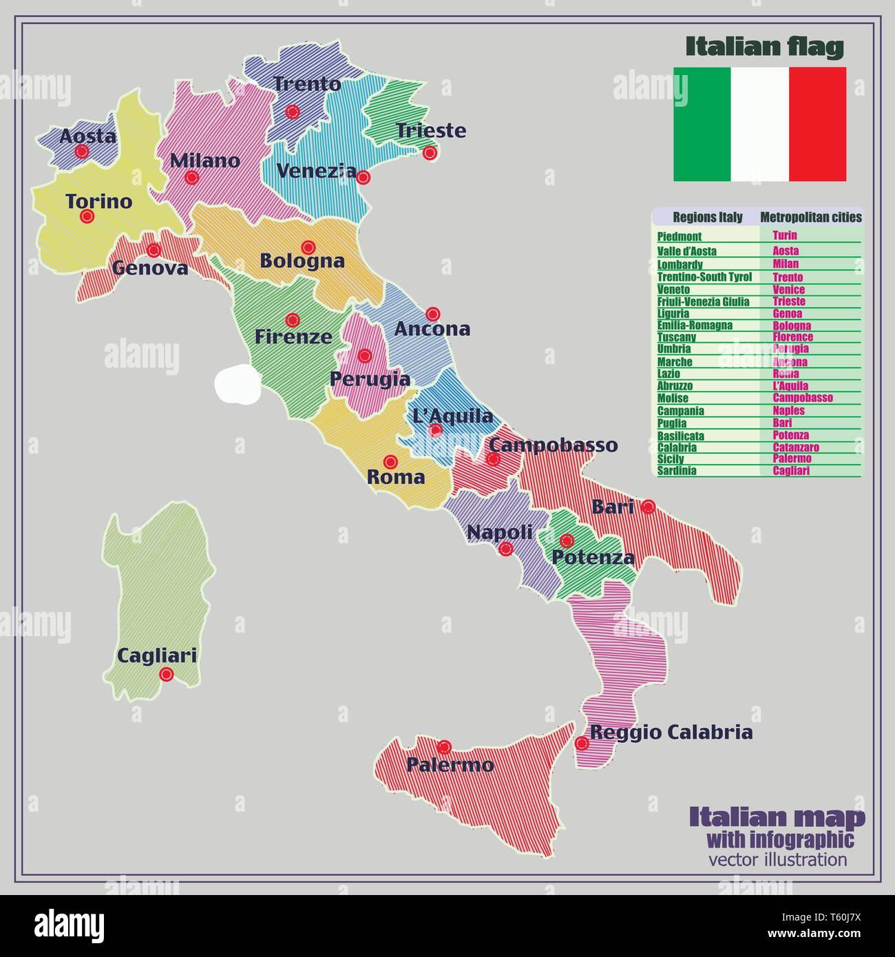 Carte Italie régions et villes