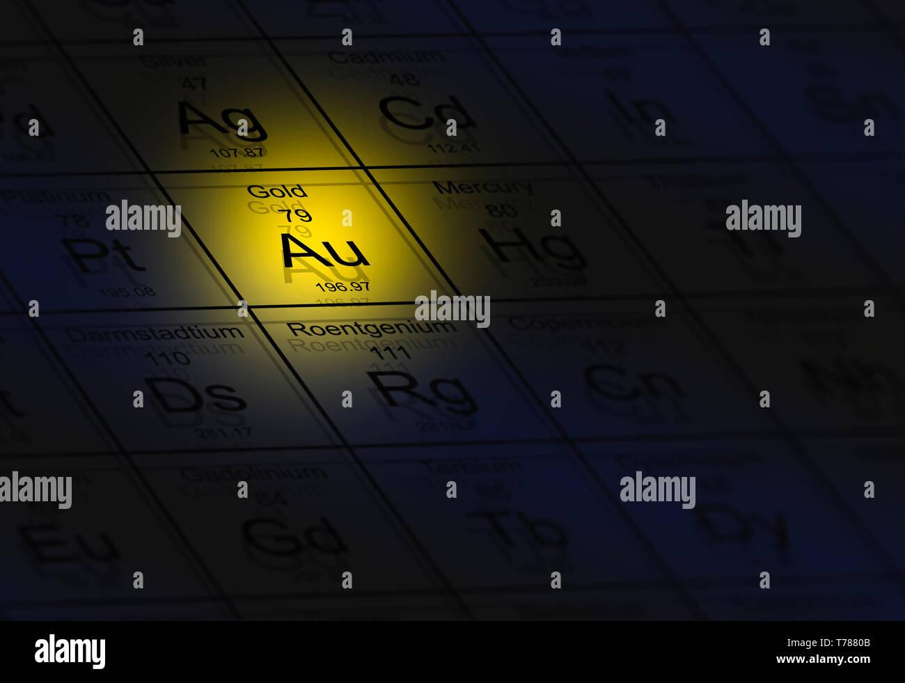 L'élément chimique de l'or (AU) en surbrillance dans le tableau périodique des éléments. Photo Stock