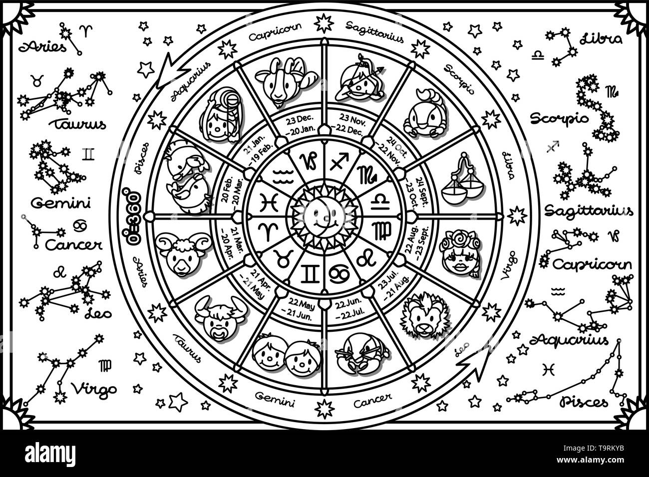 Zodiac Horoscope mignon vecteur cercle calendrier poster Photo Stock