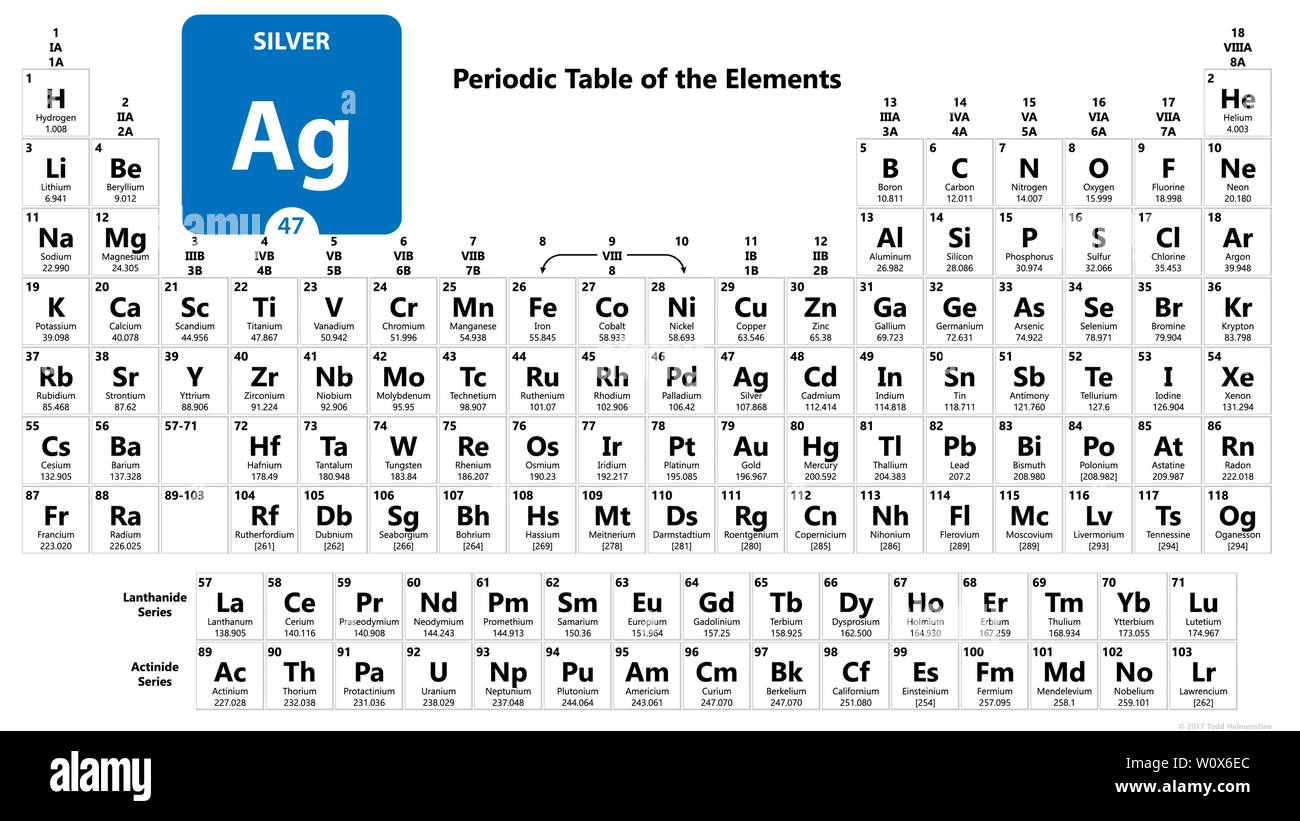 L Argent Ag Element Chimique Signe D Argent Avec Numero Atomique 47 De L Element Chimique Tableau Periodique Tableau Periodique Des Elements Avec Le Numero Atomique Photo Stock Alamy