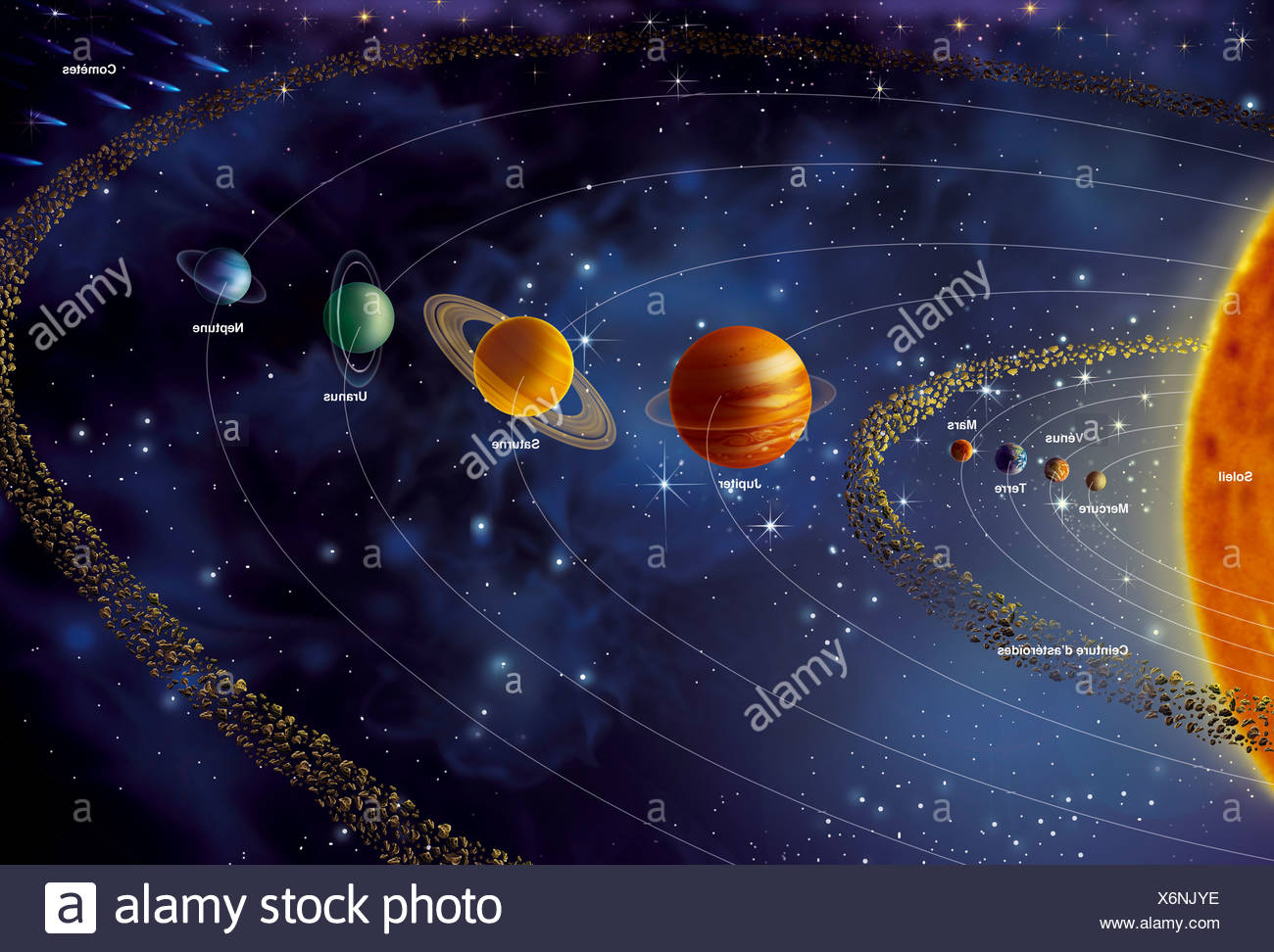 Uranus planet photos uranus planet images alamy - Systeme solaire nice ...