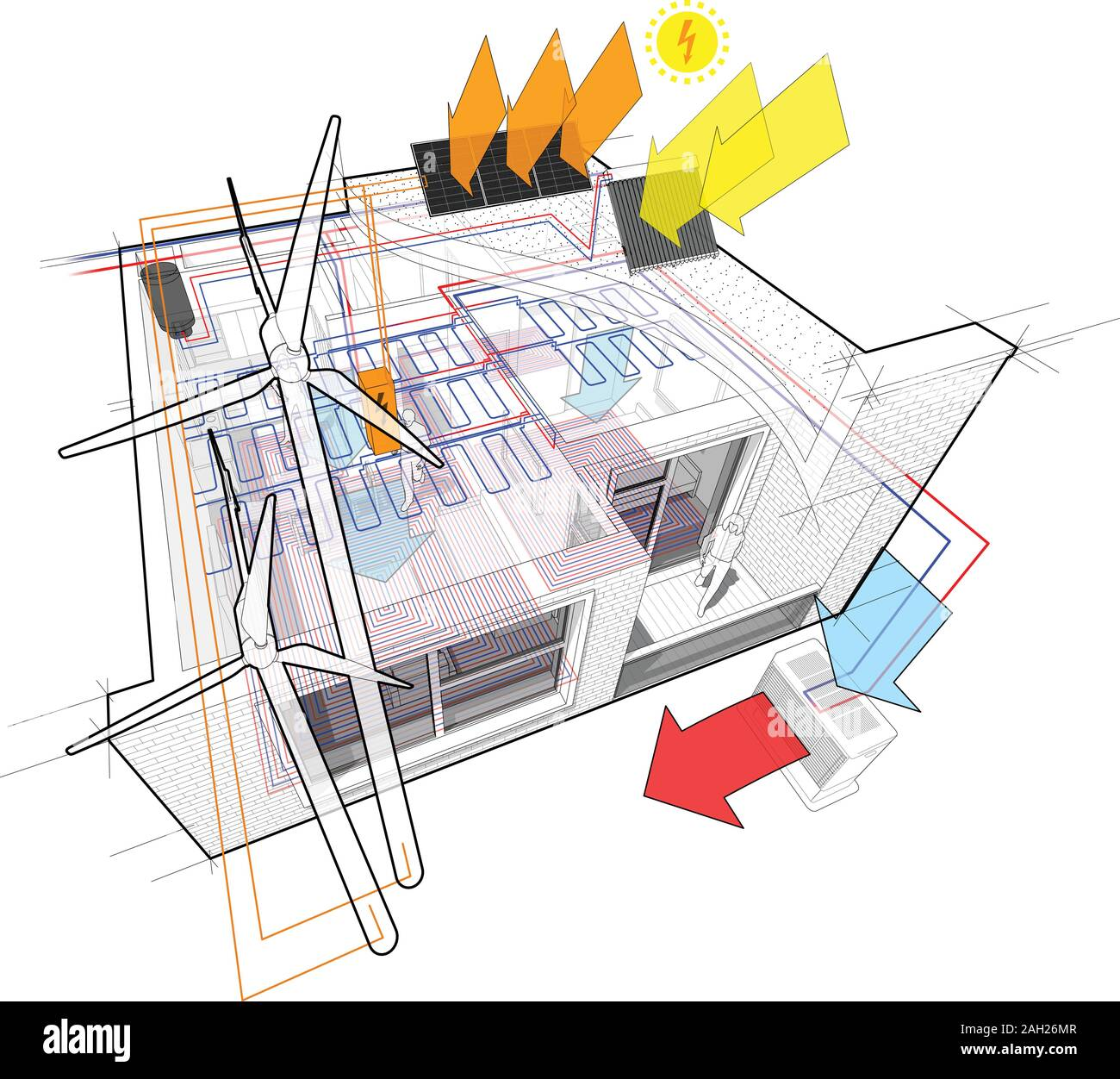 Riscaldamento A Pavimento E Raffreddamento batteria di riscaldamento immagini & batteria di