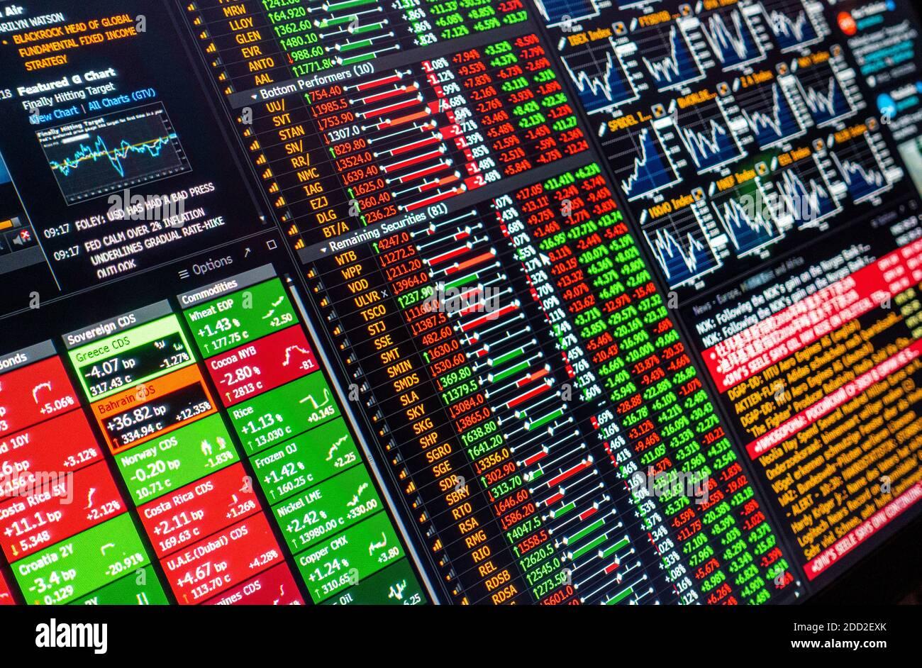 Primo piano dello schermo del computer che mostra i dati finanziari della borsa Mercati azioni merci credito default swap CDS borsa notizie Foto Stock