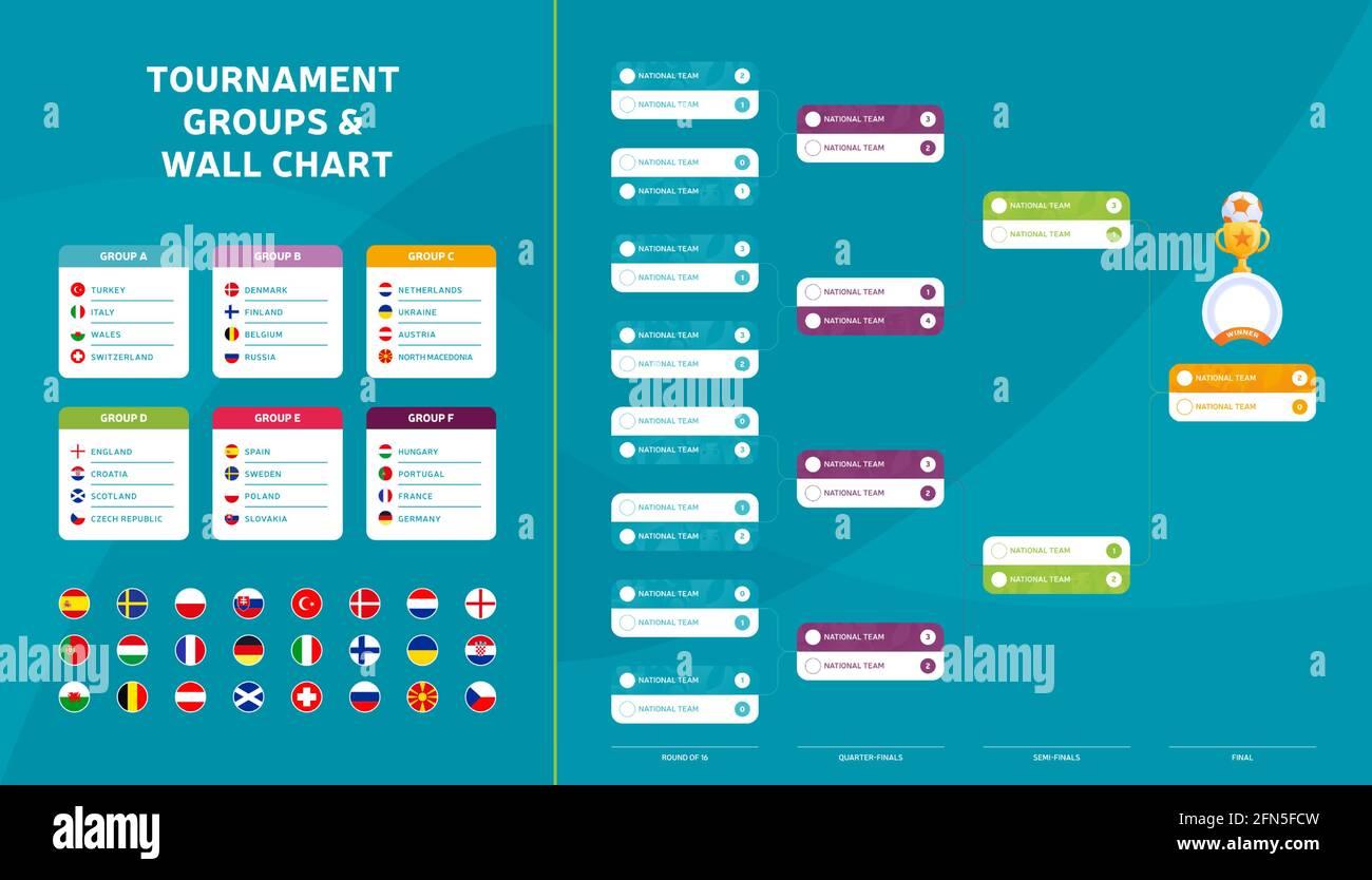 Calcio europeo 2020 Calendario partite torneo parete mappa squadra calcio  Tabella dei risultati con flag e gruppi di vettori dei paesi europei  illustrazione Immagine e Vettoriale - Alamy