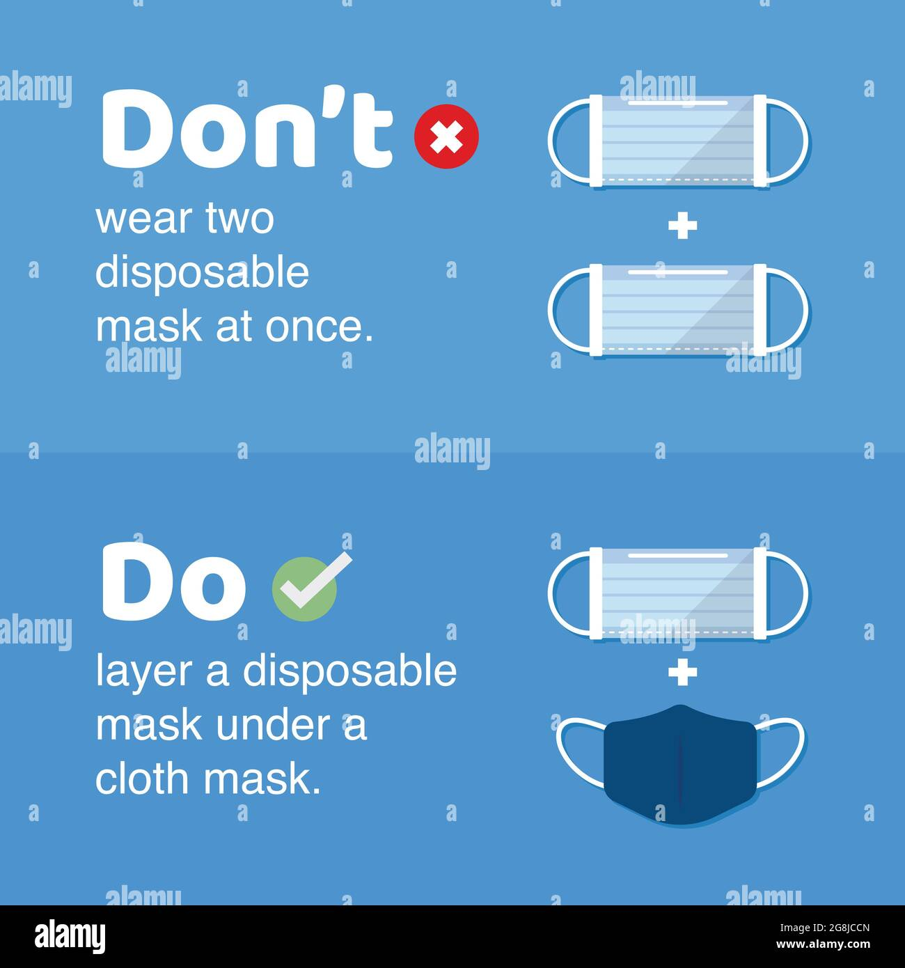 Fare e non come indossare maschera a doppio strato. Illustrazione vettoriale di stile piatto Illustrazione Vettoriale