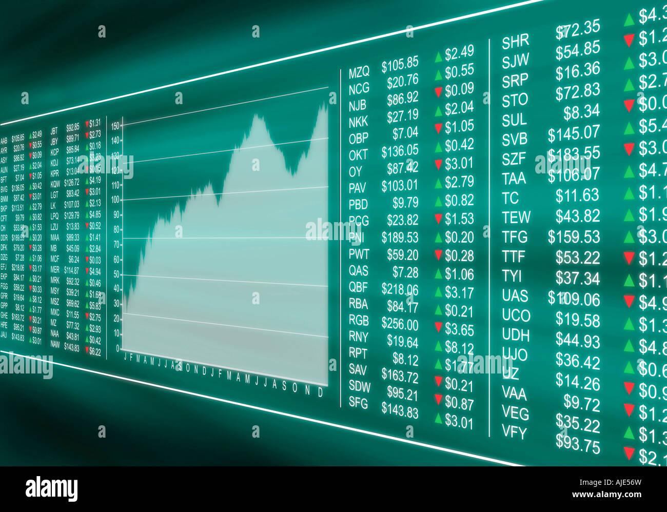 Virtual Display di monitoraggio stock finanziari i prezzi di mercato Immagini Stock