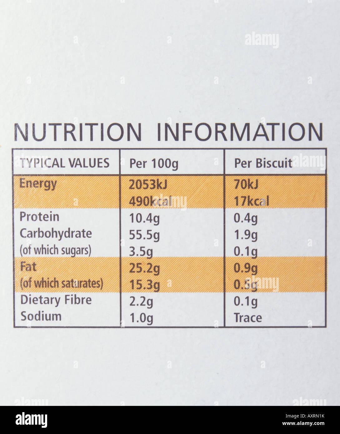 Nutrizione informazioni sul pacchetto di cereali Immagini Stock