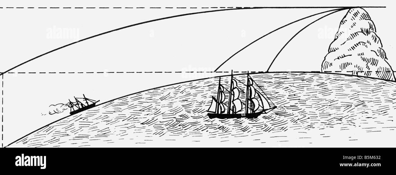 La scienza, la geografia, la curvatura della terra, disegno, Germania, 1881, Additional-Rights-giochi-NA Immagini Stock