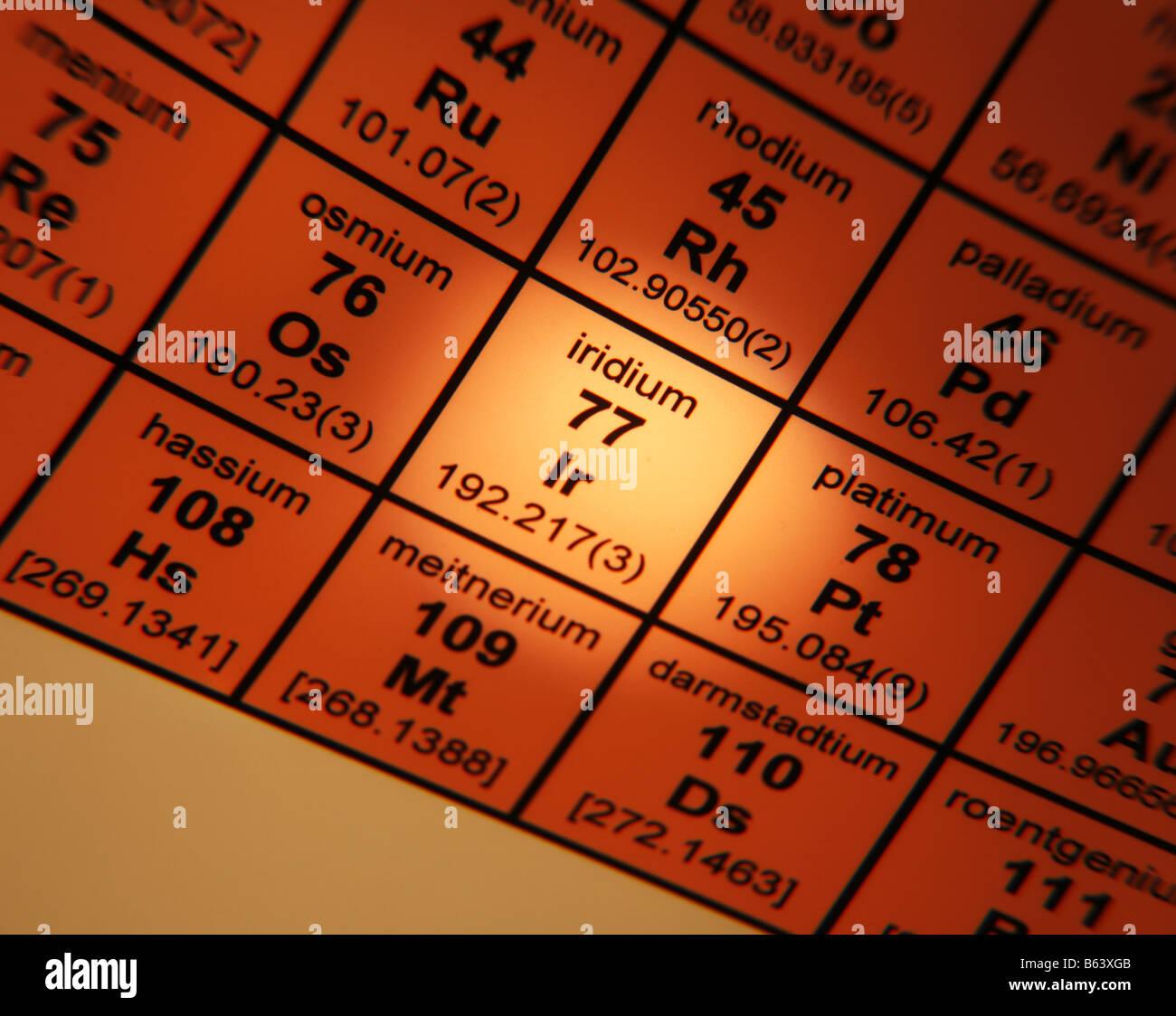 Tavola periodica degli elementi iridio Immagini Stock