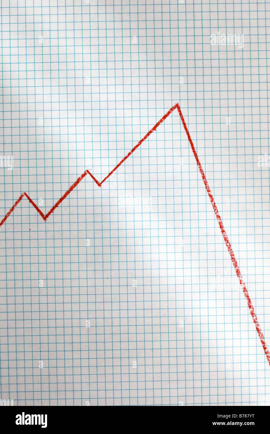 Grafico della crisi economia Wall street crash Immagini Stock