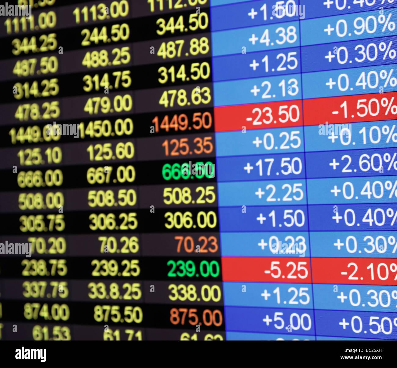 Visualizzazione del prezzo sul mercato azionario preventivi Immagini Stock