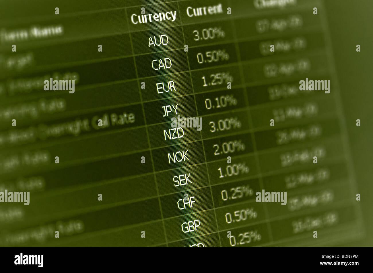 Mercato finanziario valuta i tassi di interesse sul monitor Immagini Stock