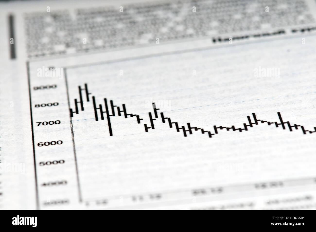 Analisi di un grafico azionario stampato in un giornale finanziario Immagini Stock