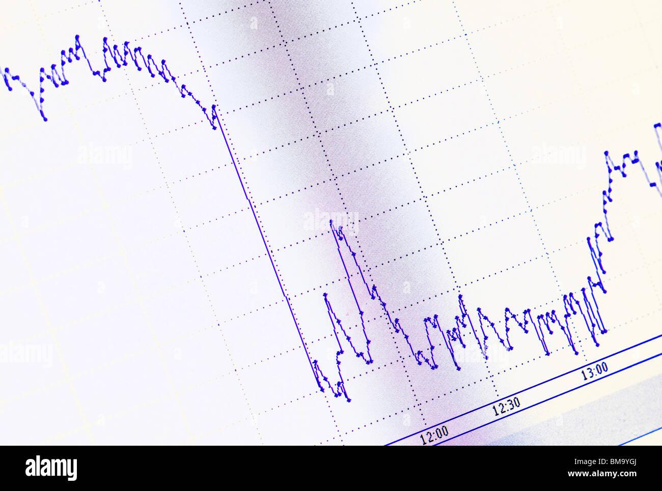 I dati finanziari grafico sullo schermo del computer. Versione alto contrasto Immagini Stock