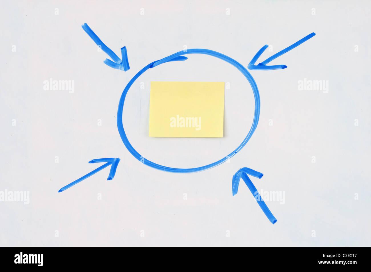 Blank bigliettino giallo su lavagna con un cerchio blu intorno ad esso e frecce Immagini Stock