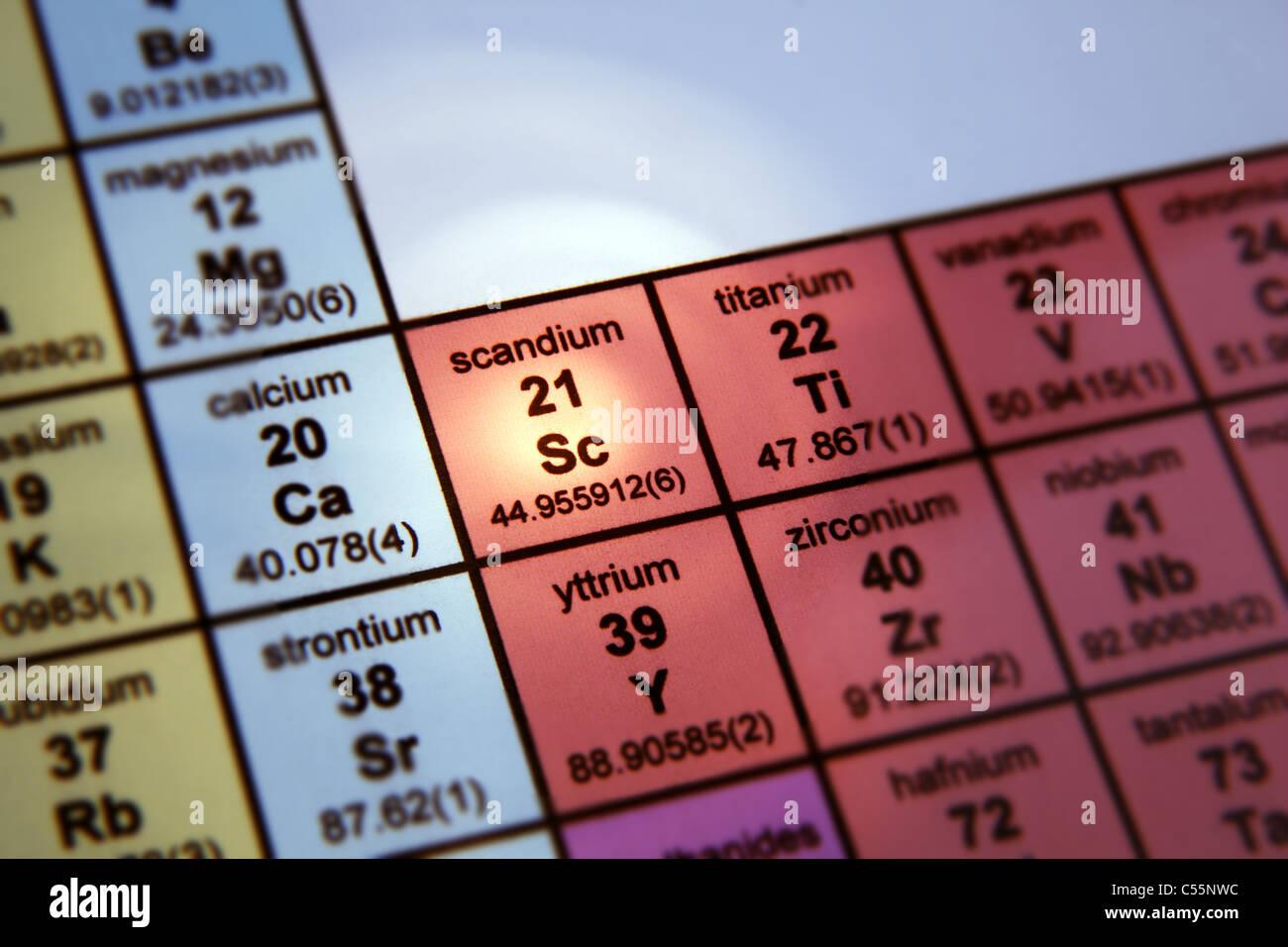 Tavola Periodica degli Elementi; elementi di Terre Rare; concentrarsi sulla Scandio Immagini Stock