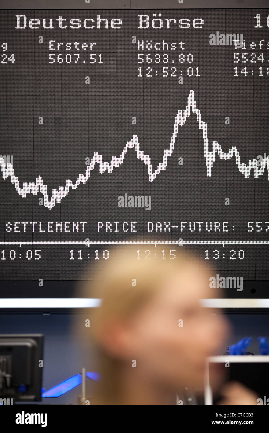 La Borsa di Francoforte, Germania. Foto:Jeff Gilbert Immagini Stock