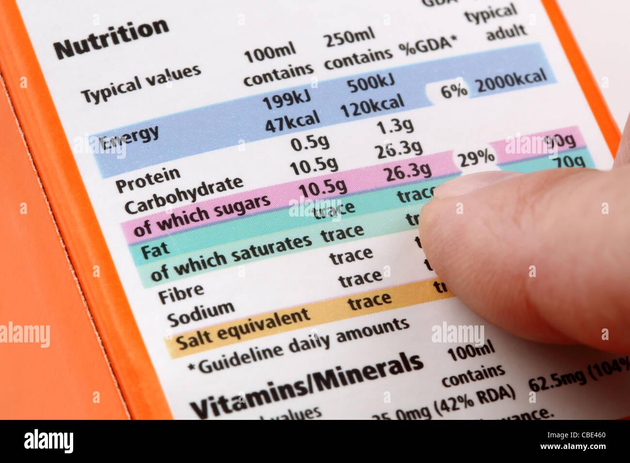 Etichetta nutrizionale Immagini Stock
