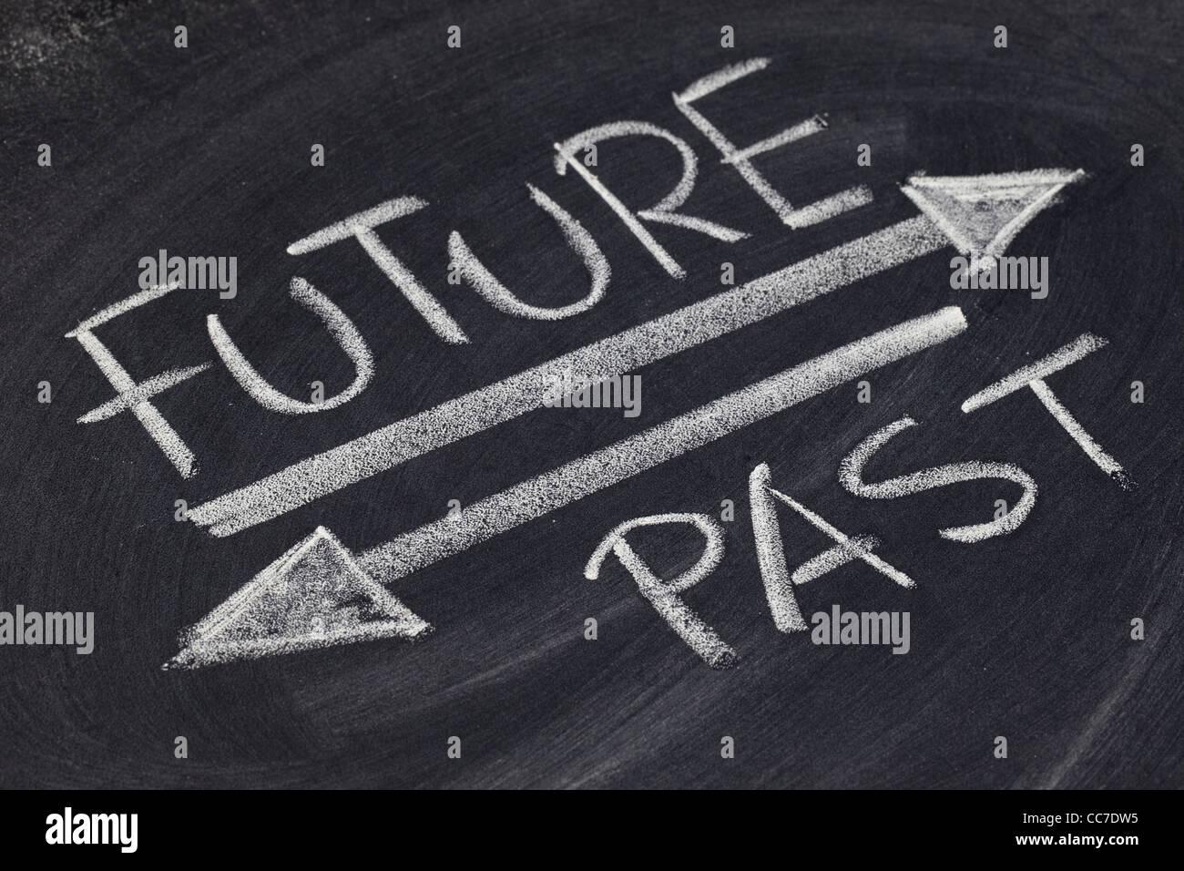 Futuro e passato concetto - bianco gesso scrittura e disegno sulla lavagna Immagini Stock