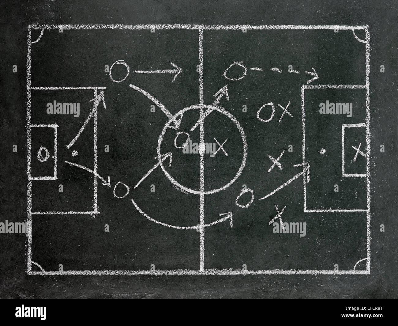 Tattiche di calcio disegnati su una lavagna. Immagini Stock