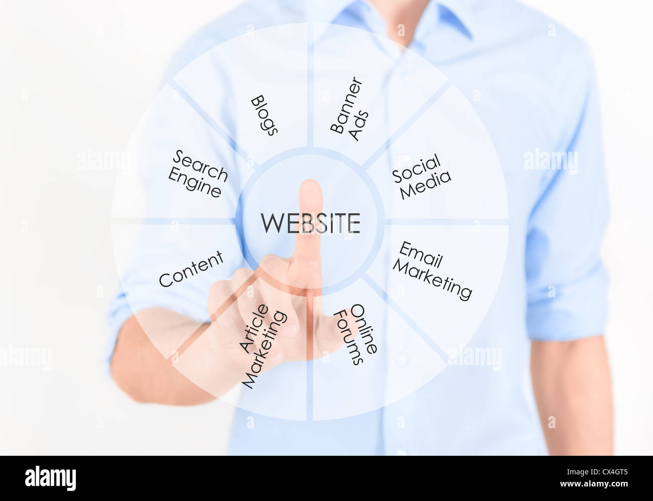 Uomo di toccare lo schermo virtuale con sito Web marketing Sviluppo di informazioni processo. Isolato su bianco. Foto Stock
