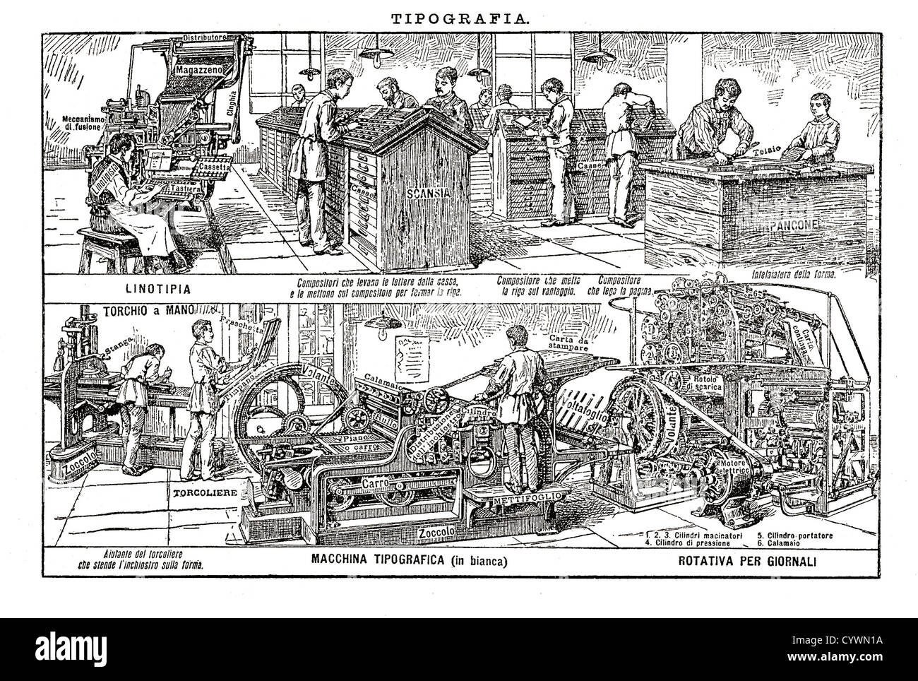 Vintage in bianco e nero tabella: tipografia, vecchia tipografia rotativa macchina e attrezzatura Immagini Stock